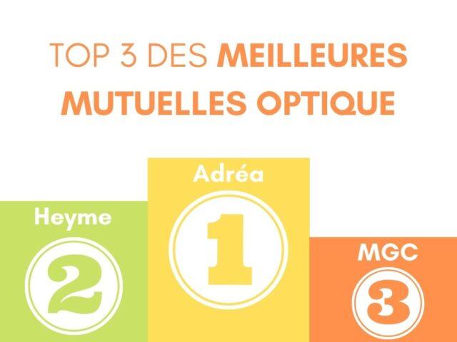 TOP 3 des meilleures mutuelles optique